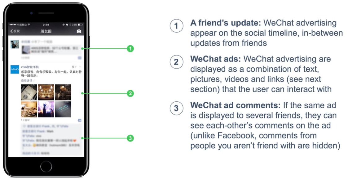 How to Use WeChat for Marketing in China - Regiondo Blog